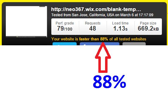 Blank Wix Template website Speed Test showed faster than 88%