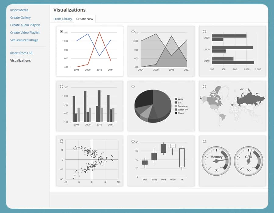 you can create any type of charts, graphs, maps, geo area and more