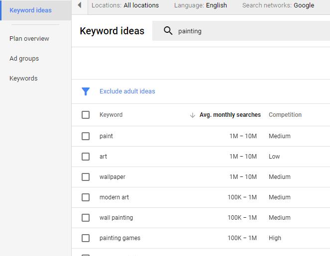 google keyword planner for online marketing