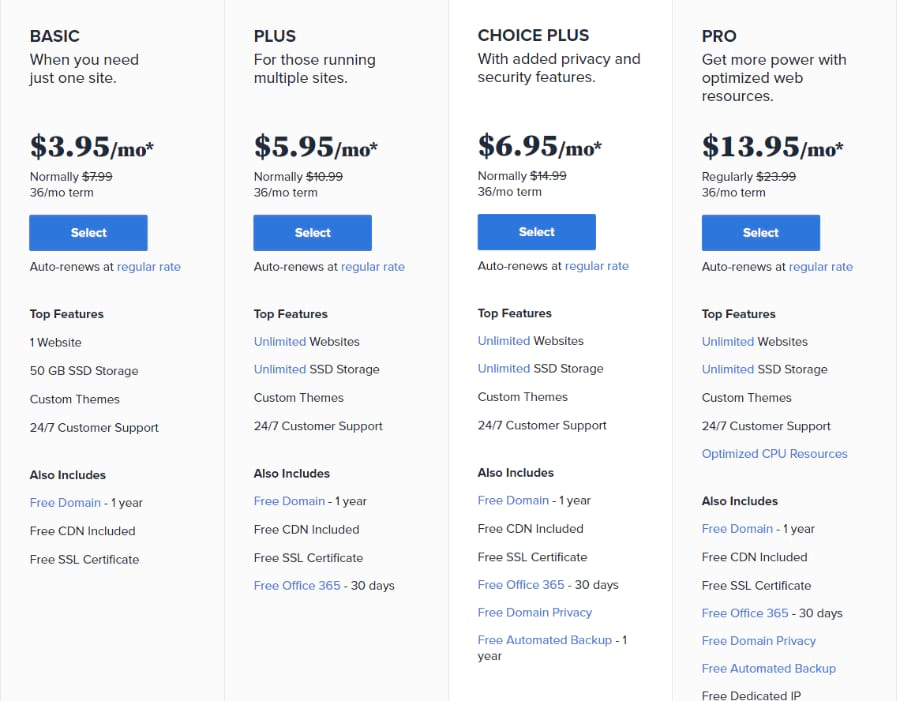 Bluehost hosting plans & features
