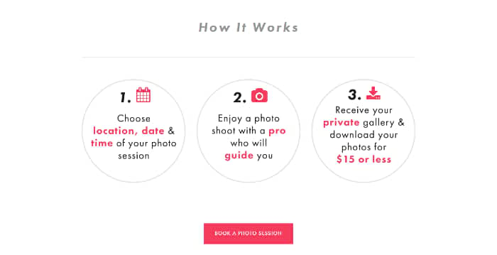 How business photography website system works