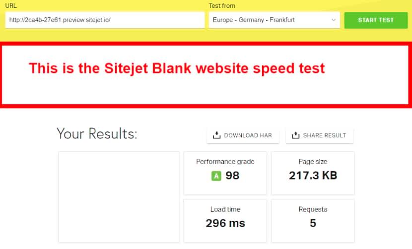 Sitejet blank website speed test