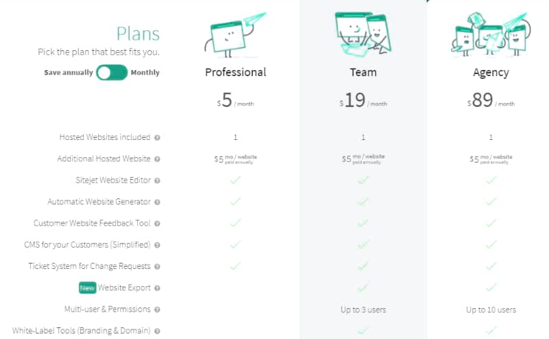 Sitejet pricing and plans