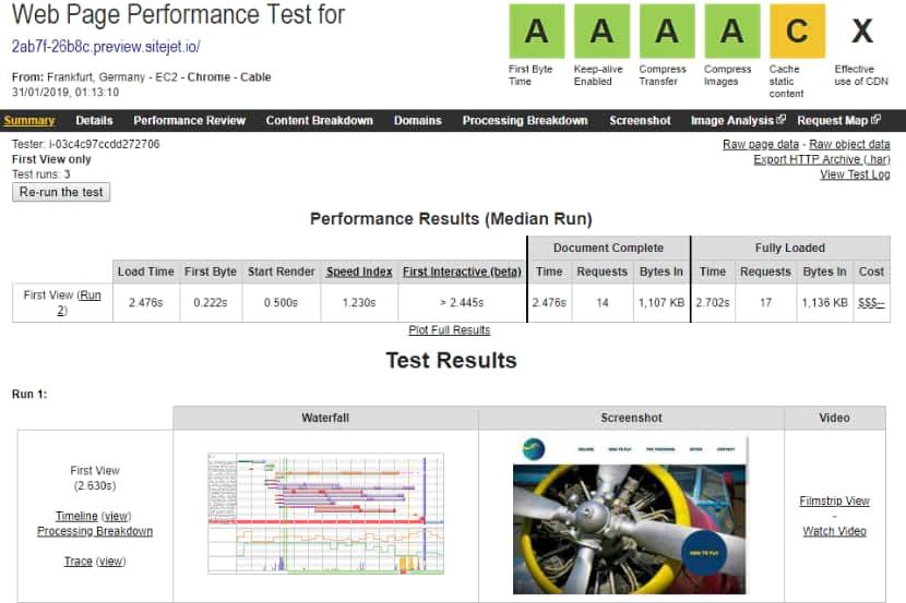Sitejet Website performance test