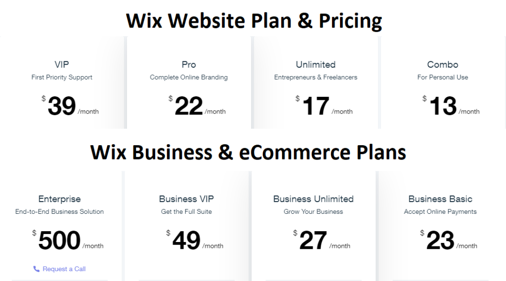 Wix website plans & business pricing
