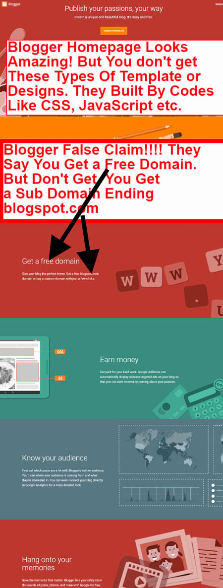 blogger main features