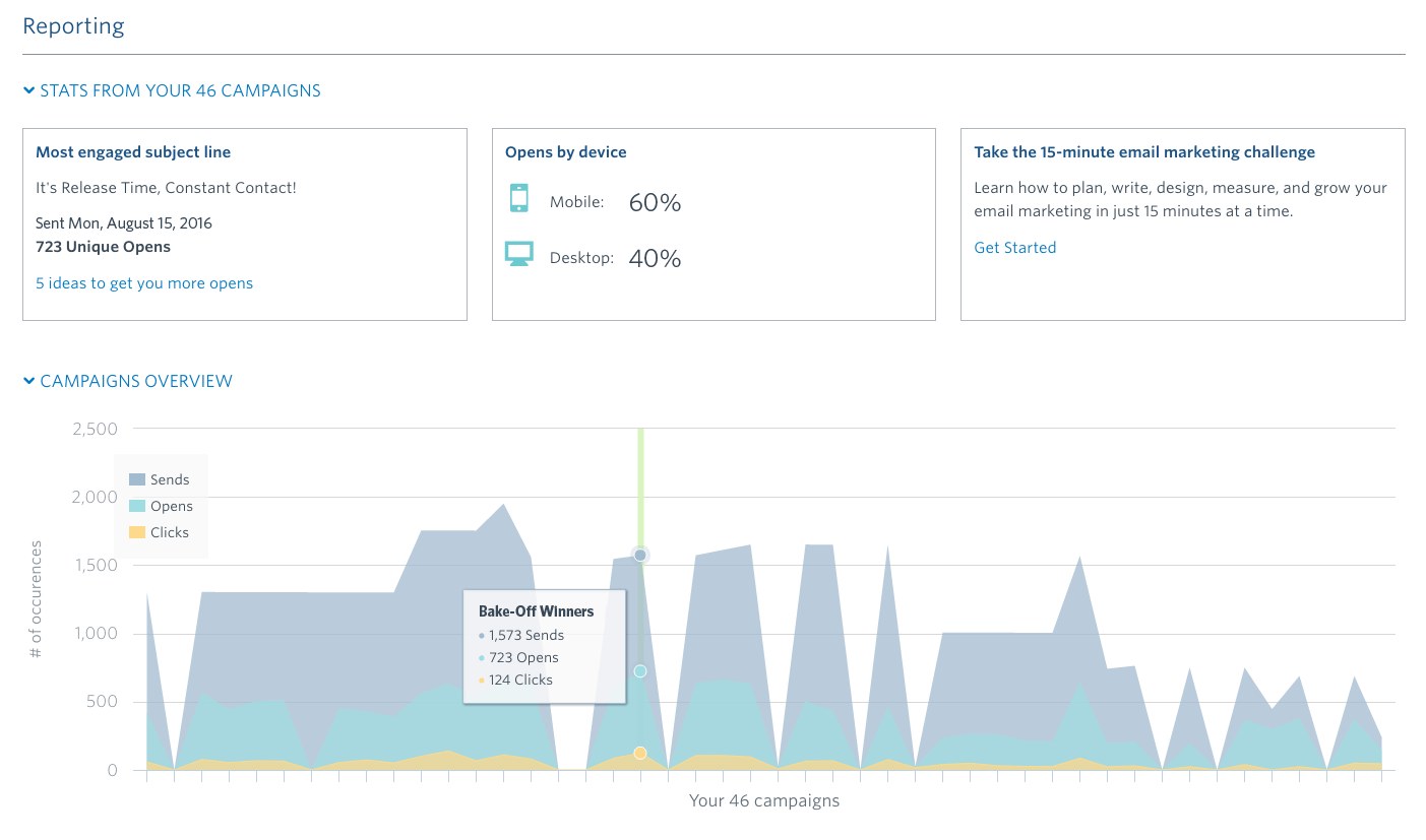 Constant connect Report screenshot