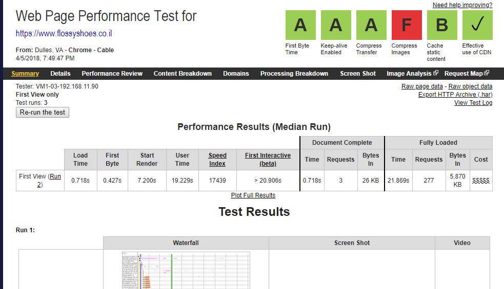 yoav's website speed test
